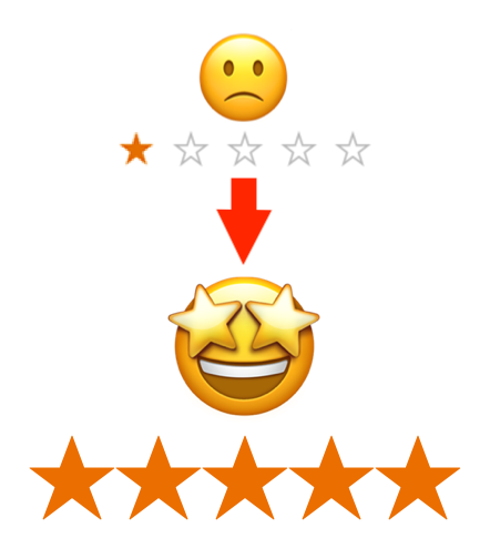 From Negative to Positive Review